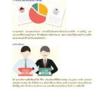 ประกาศ กสช.กฟภ. การเพิ่มรูปแบบการลงทุน กสช.กฟภ. รูปแบบที่ 12 (DIY)_Page_5