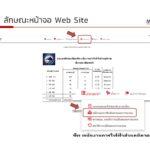 เอกสาร-Presentation Section-4 รายละเอียดและวิธีการเลือกรูปแบบการลงทุนที่ 12 (MFC)_Page_08